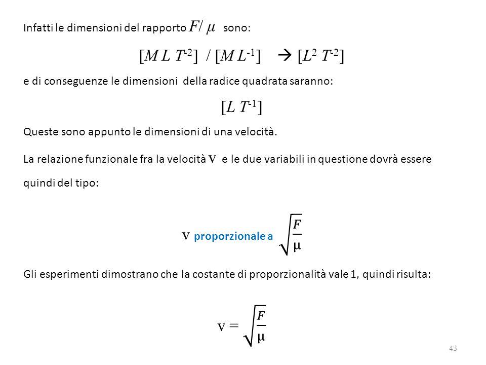 [M L T-2] / [M L-1]  [L2 T-2] [L T-1] v proporzionale a 𝐹 μ v = 𝐹 μ